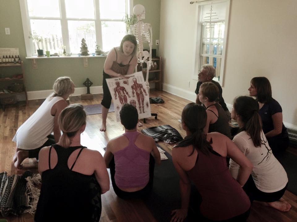 Know Your Body Anatomy Series Sacred Garden Yoga